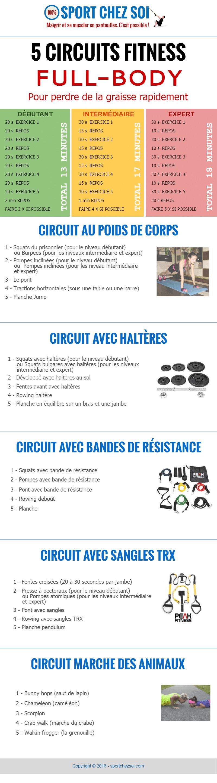 5 circuits fitness Sport Chez Soi pour mincir