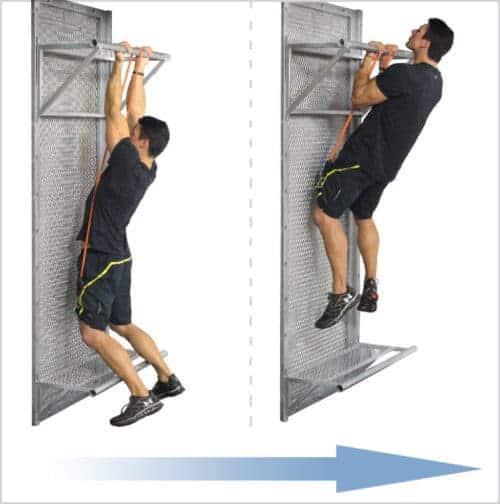 bandes élastiques musculation - Tractions prise étroite