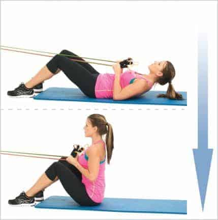 Sit up assistés avec des bandes élastiques
