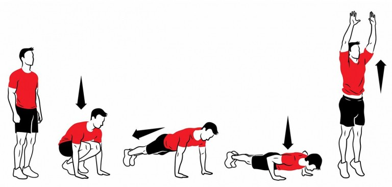 Comment faire des burpees pour maigrir et se muscler