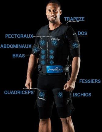 électrofitness électrostimulation musculaire