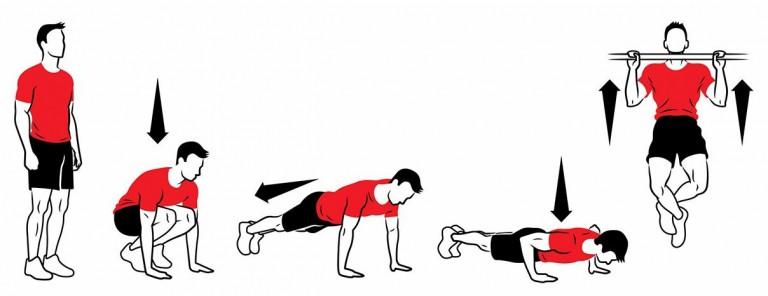 burpees muscles sollicités avec tractions