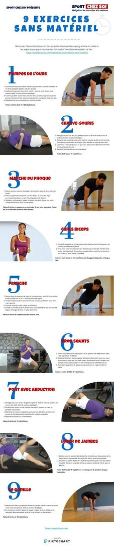 9 exercices au poids du corps - séance full-body