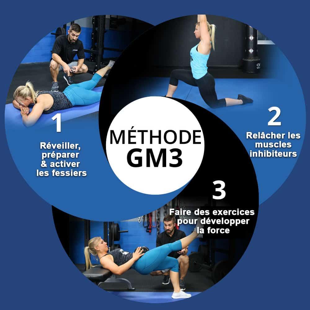 méthode musculation fessiers GM3